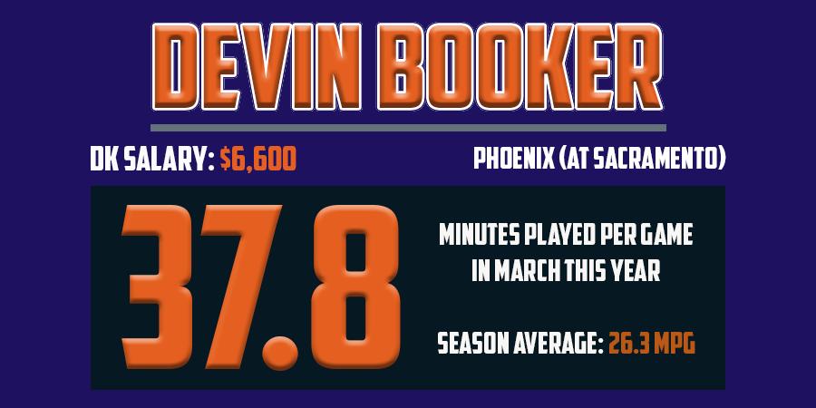 Mar25 - Devin Booker
