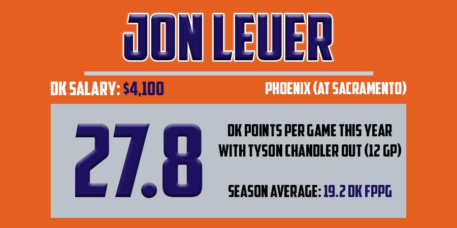 Mar25 - Jon Leuer