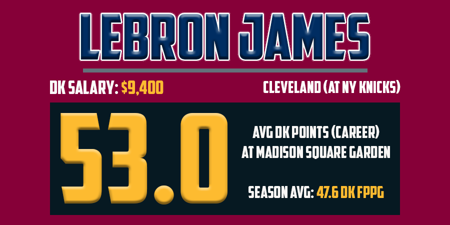 Mar26 - LeBron James