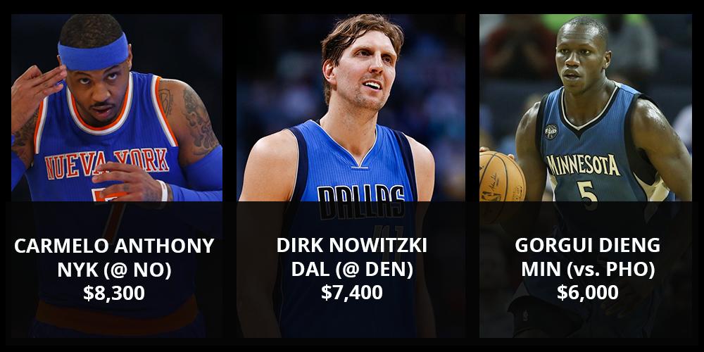 Mar28 - NBA Tourney Forwards