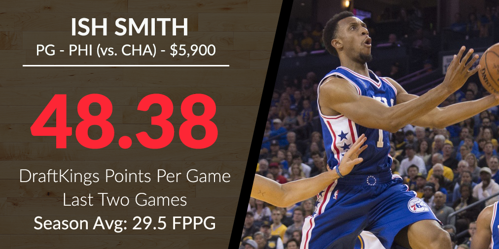 Mar29 - Ish Smith