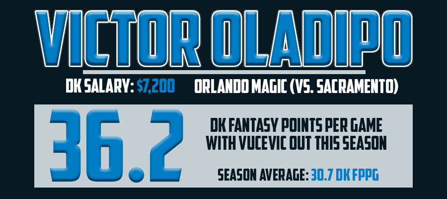 Oladipo Stats March 11th