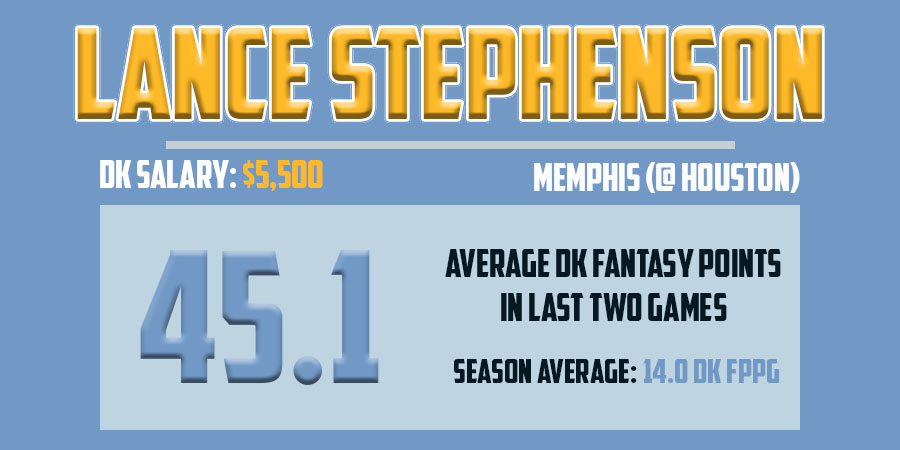 Stephenson Stats March 14th
