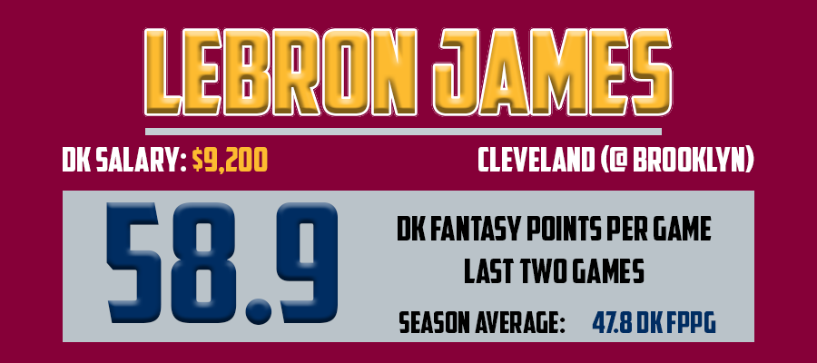 march 24th lebron single stat