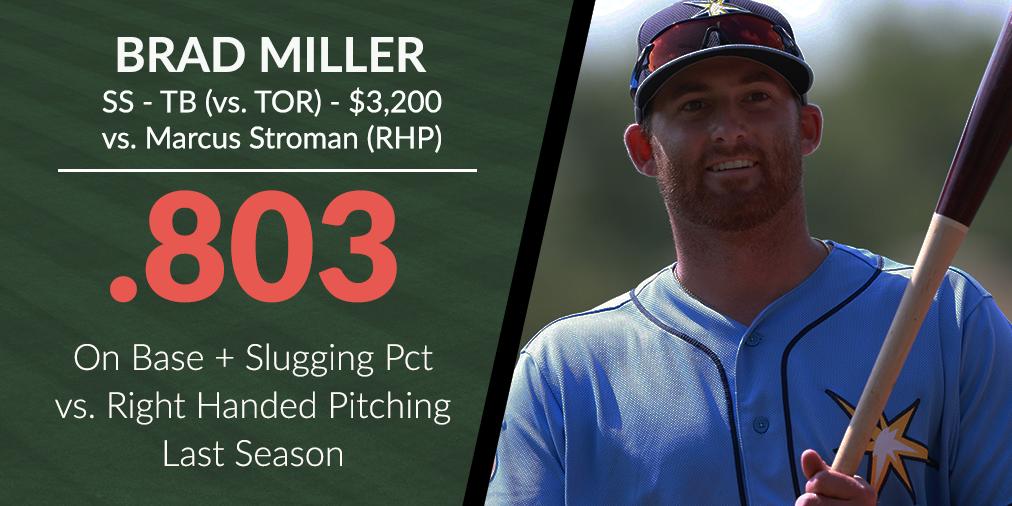 Apr3 - Brad Miller