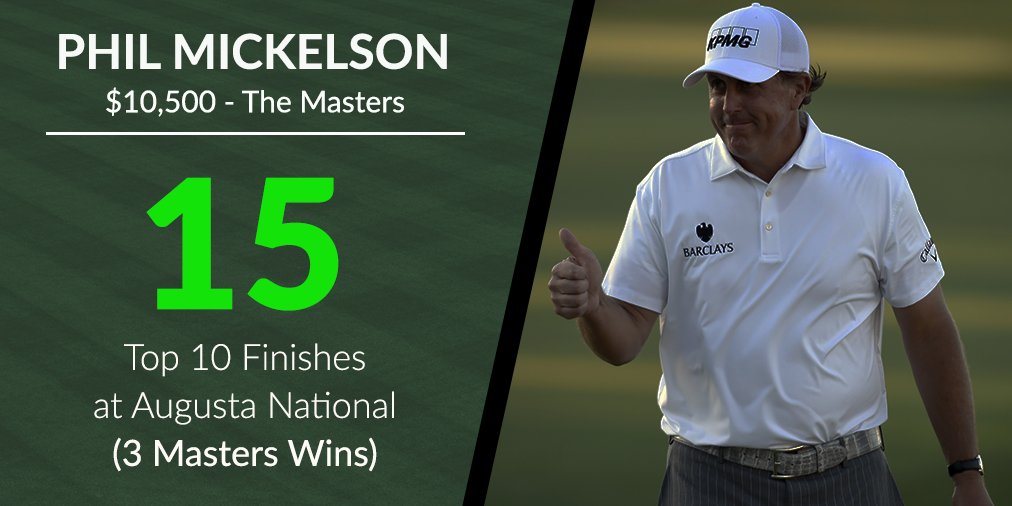 Apr4 - Phil Mickelson