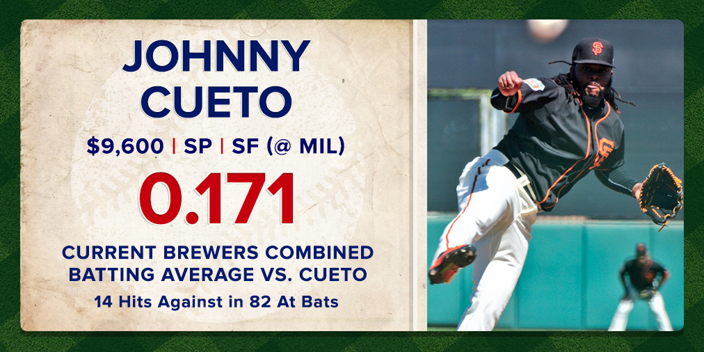 Apr5 - Johnny Cueto