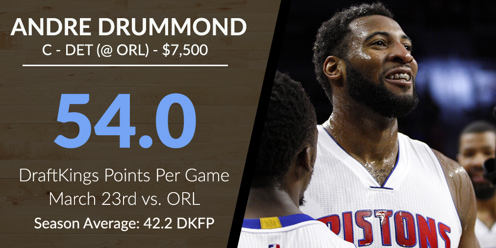 Apr6 - Andre Drummond