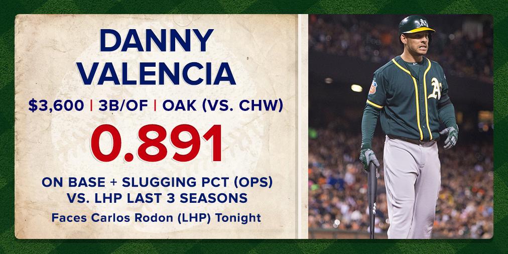 Apr6 - Danny Valencia