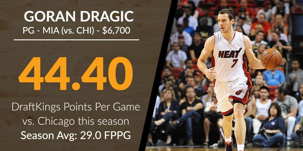 Dragic Stats - April 7th