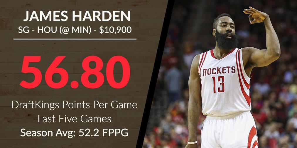Harden Stats - April 11th