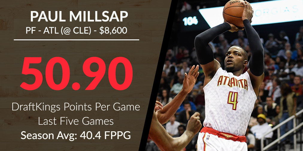 Millsap Stats - April 11th