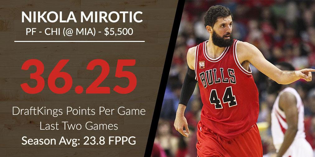 Mirotic Stats - April 7th