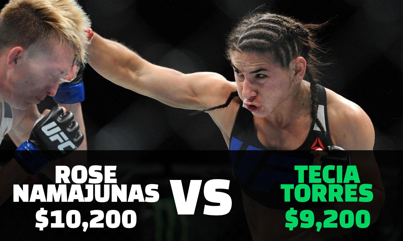 Namajunas vs. Torres
