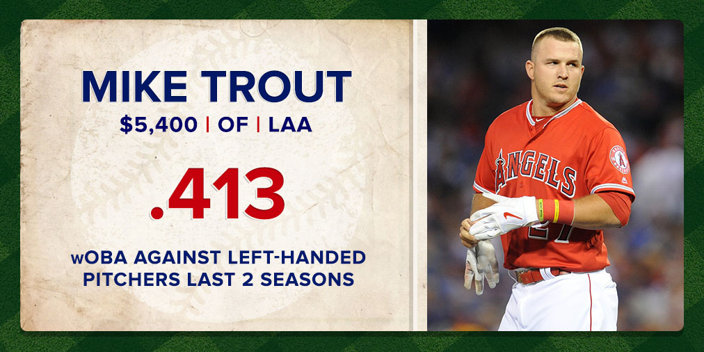 Trout Hitters - April 7th