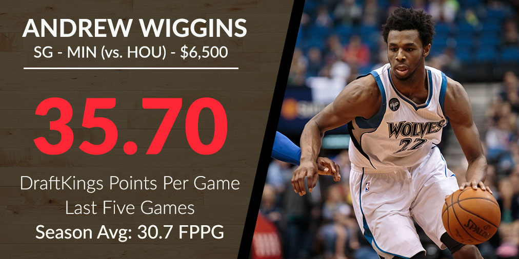 Wiggins Stats - April 11th