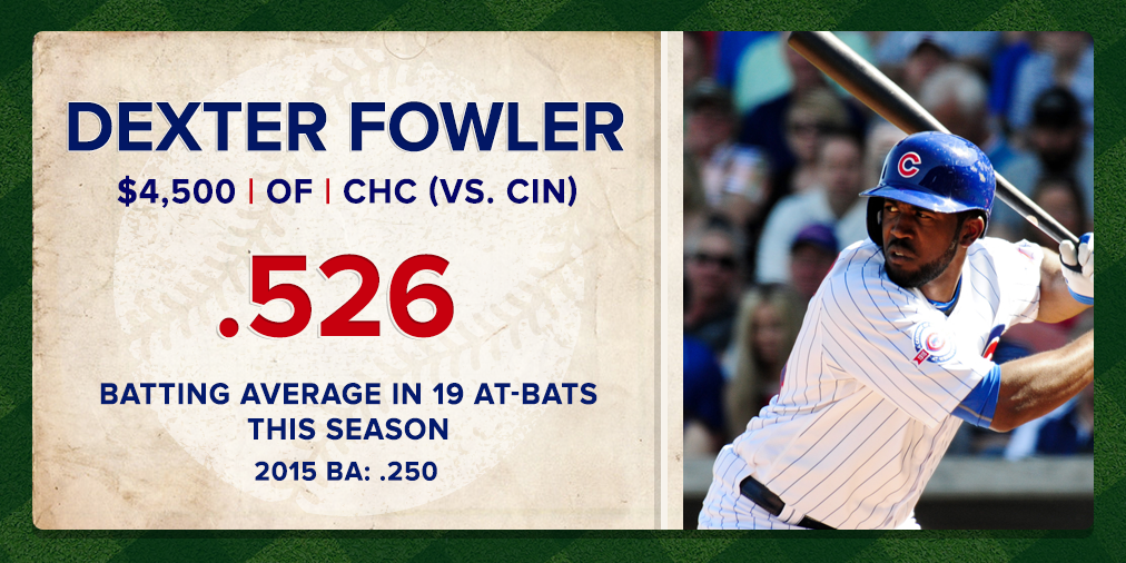 april 11 dexter fowler