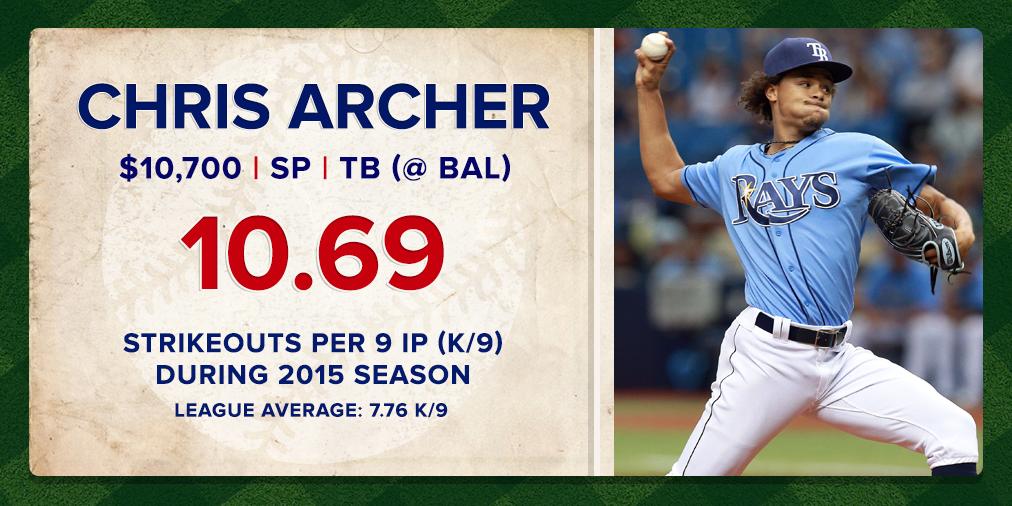 april 8 chris archer