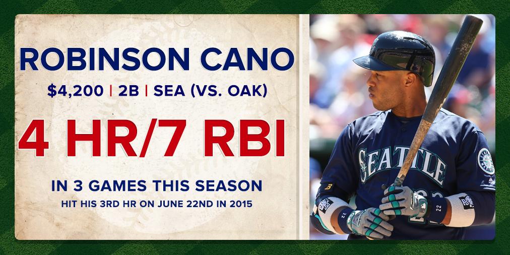 april 8th cano