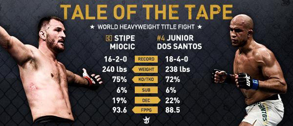 600x258_TaleOfTheTape-UFC211