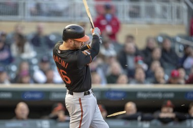 2020 MLB Team Preview: Baltimore Orioles