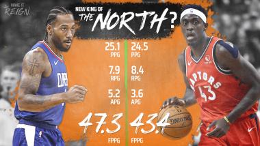 Clippers vs. Raptors: Showdown Strategy, Captain's Picks, Betting Trends, Prop Bet