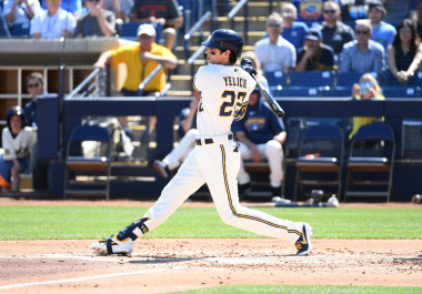 2020 MLB Team Preview: Milwaukee Brewers